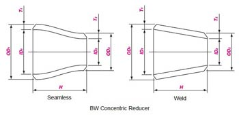 concentric reducer dimensions ansi b16 9