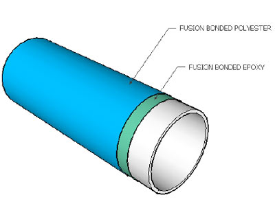 UV Protection of Coated Line Pipe