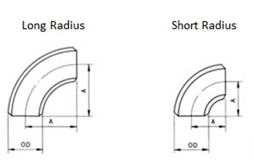 difference between short radius and long radius elbow